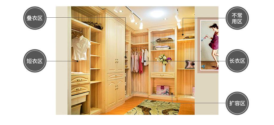 衣柜定制产品优势